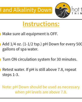 pH and Alkalinity Down Details